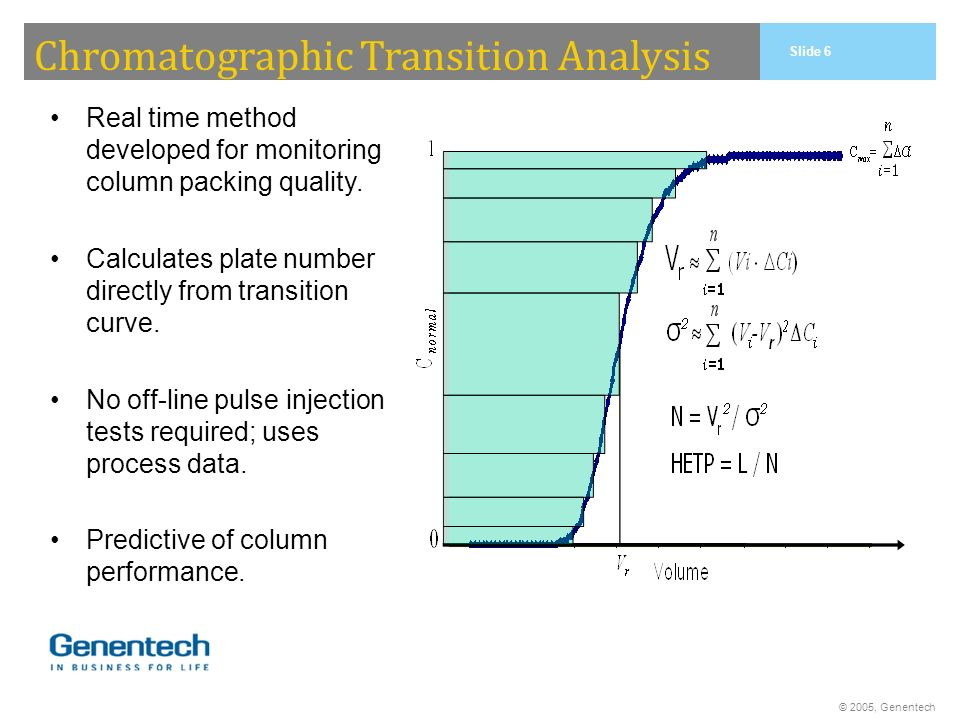 Chromatographic Transition Analysis