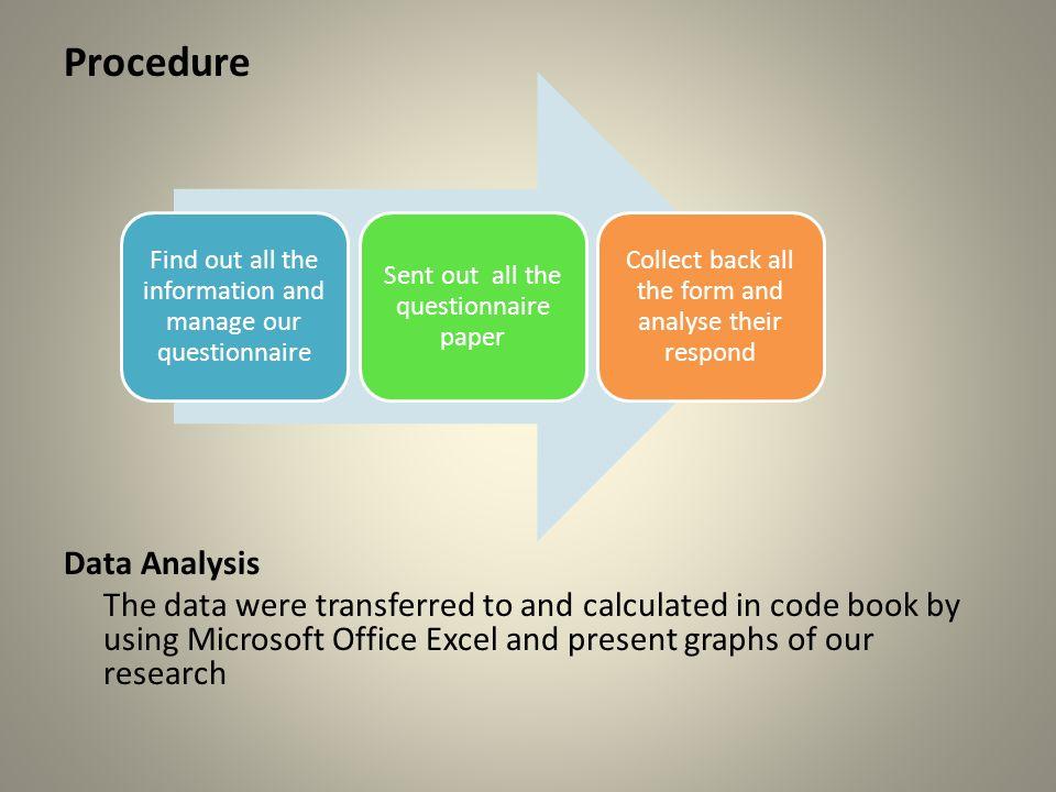 Procedure Data Analysis