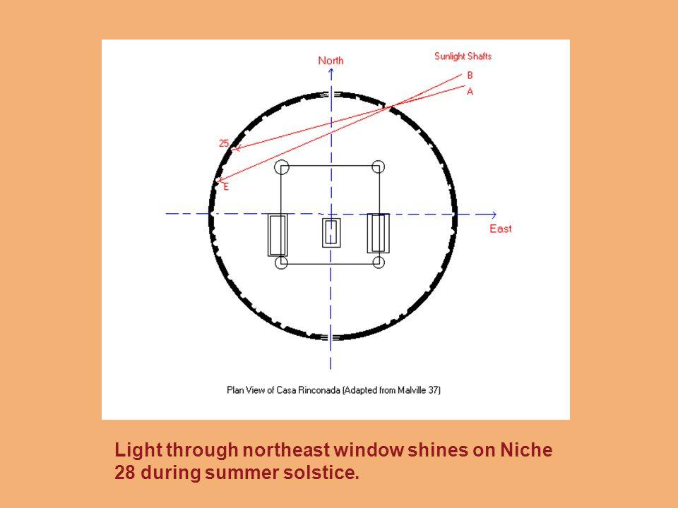 Light through northeast window shines on Niche 28 during summer solstice.