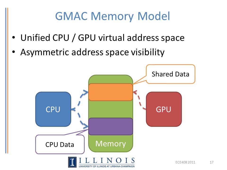 GMAC Memory Model Unified CPU / GPU virtual address space