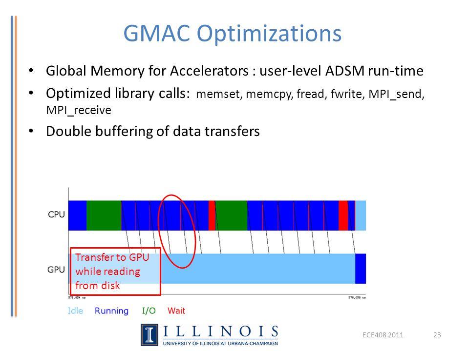 GMAC Optimizations Global Memory for Accelerators : user-level ADSM run-time.