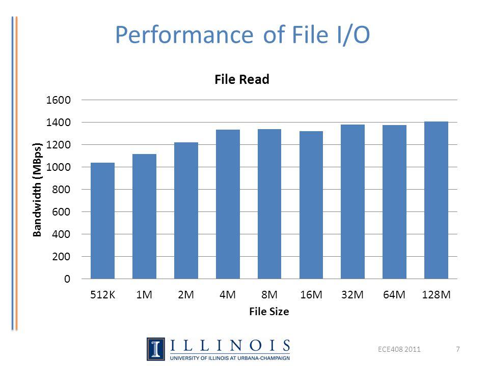 Performance of File I/O