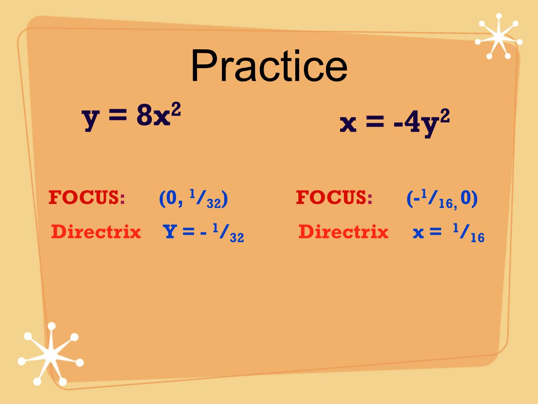 Practice y = 8x2 x = -4y2 FOCUS: (0, 1/32) FOCUS: (-1/16, 0)