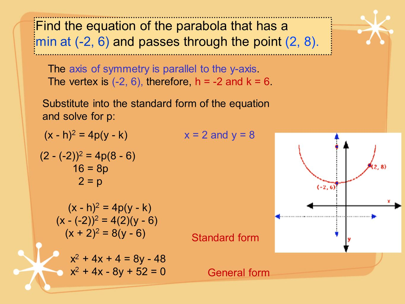 Parabola conic section ppt video online download find the equation of the parabola that has a falaconquin
