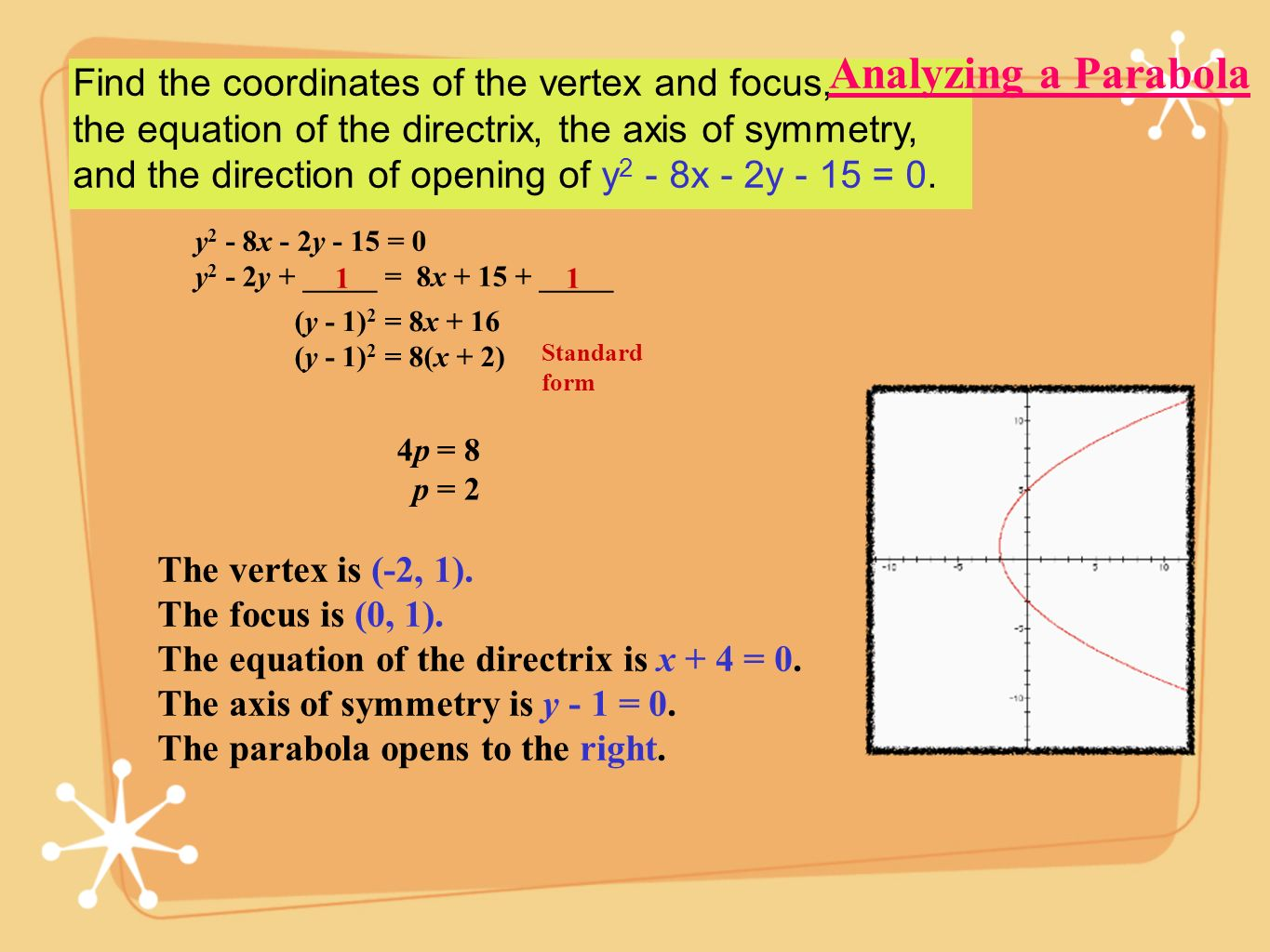 Parabola conic section ppt video online download analyzing a parabola find the coordinates of the vertex and focus falaconquin