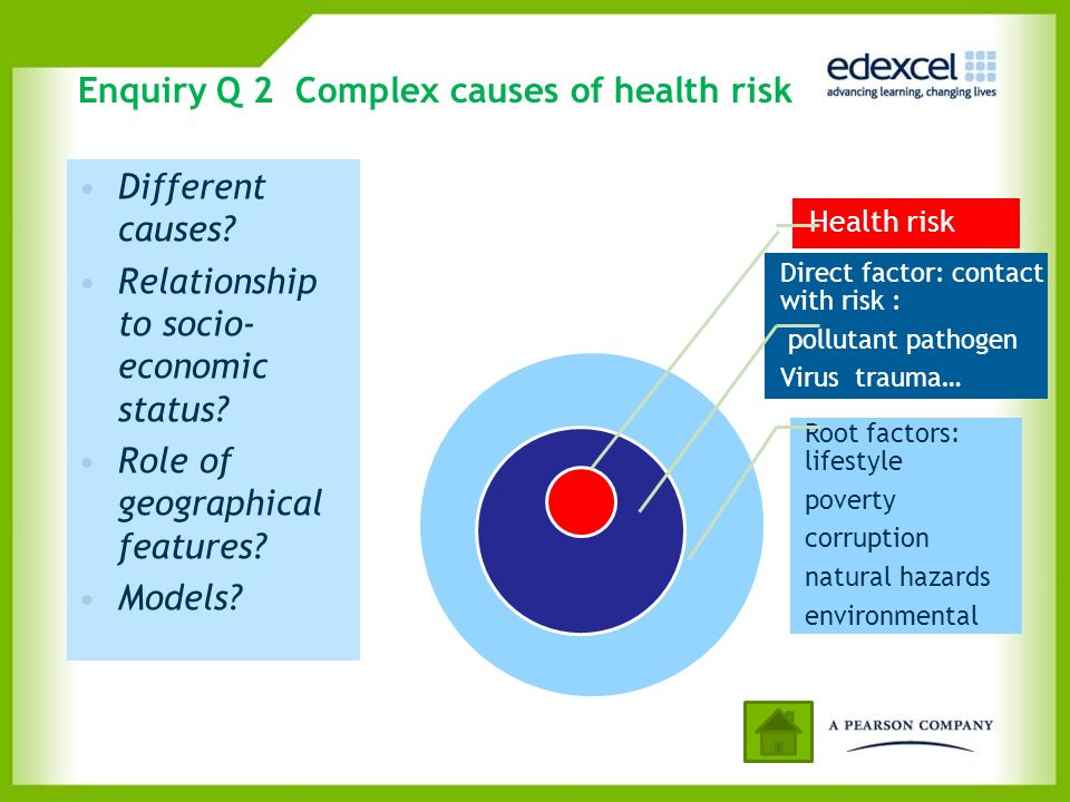 Enquiry Q 2 Complex causes of health risk