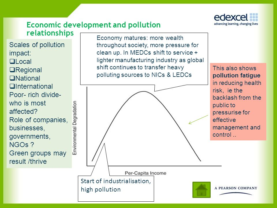 Economic development and pollution relationships