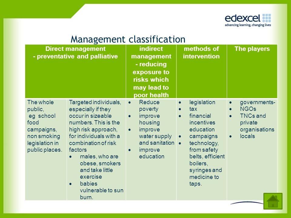 Management classification