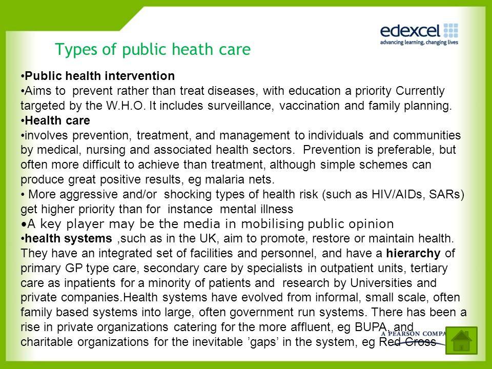 Types of public heath care