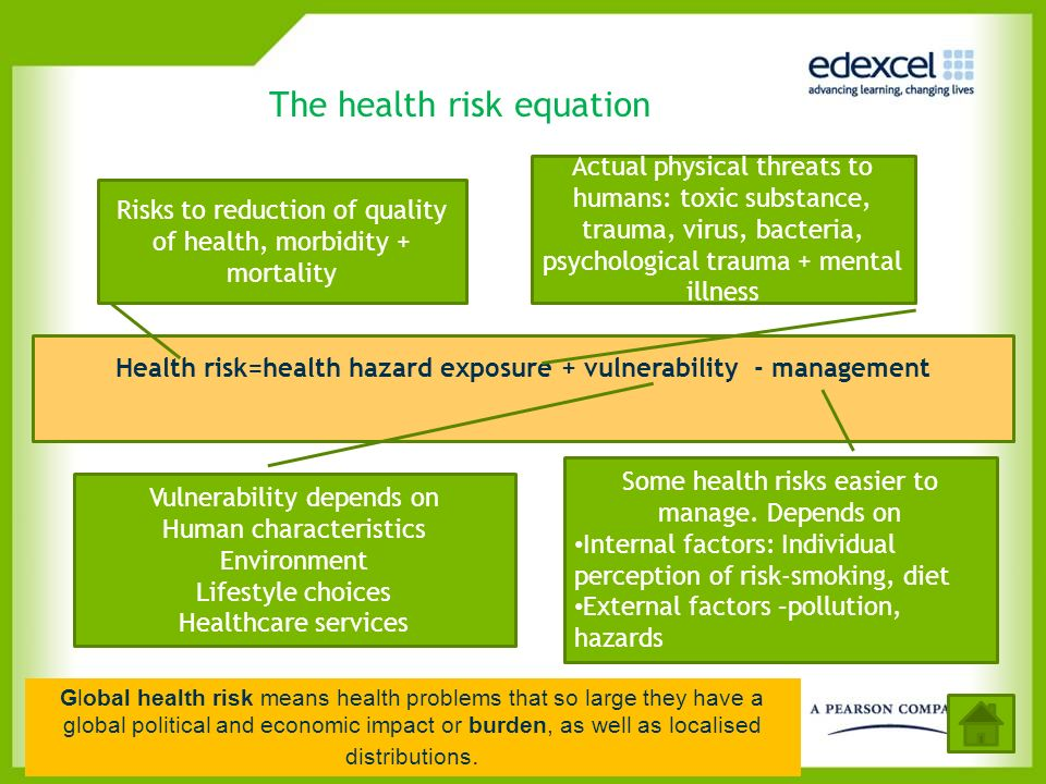 The health risk equation