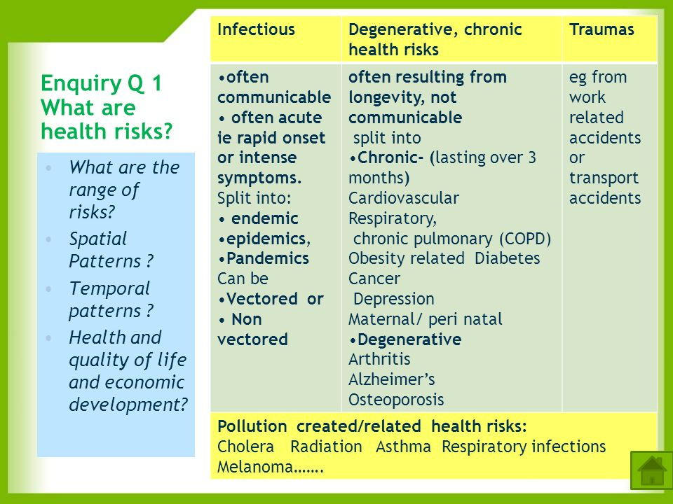 Enquiry Q 1 What are health risks