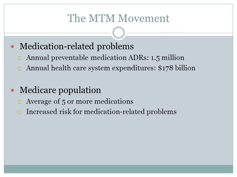 The MTM Movement Medication-related problems Medicare population