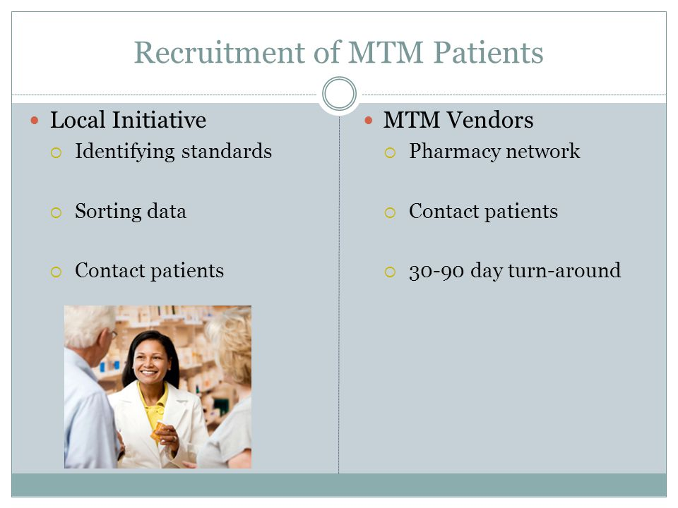 Recruitment of MTM Patients