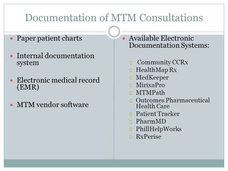 Documentation of MTM Consultations