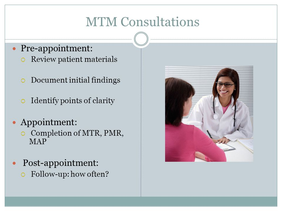 MTM Consultations Pre-appointment: Appointment: Post-appointment: