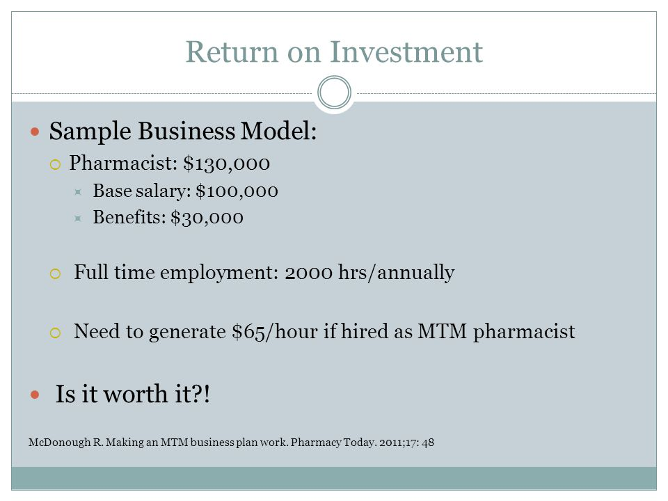 Return on Investment Sample Business Model: Is it worth it !