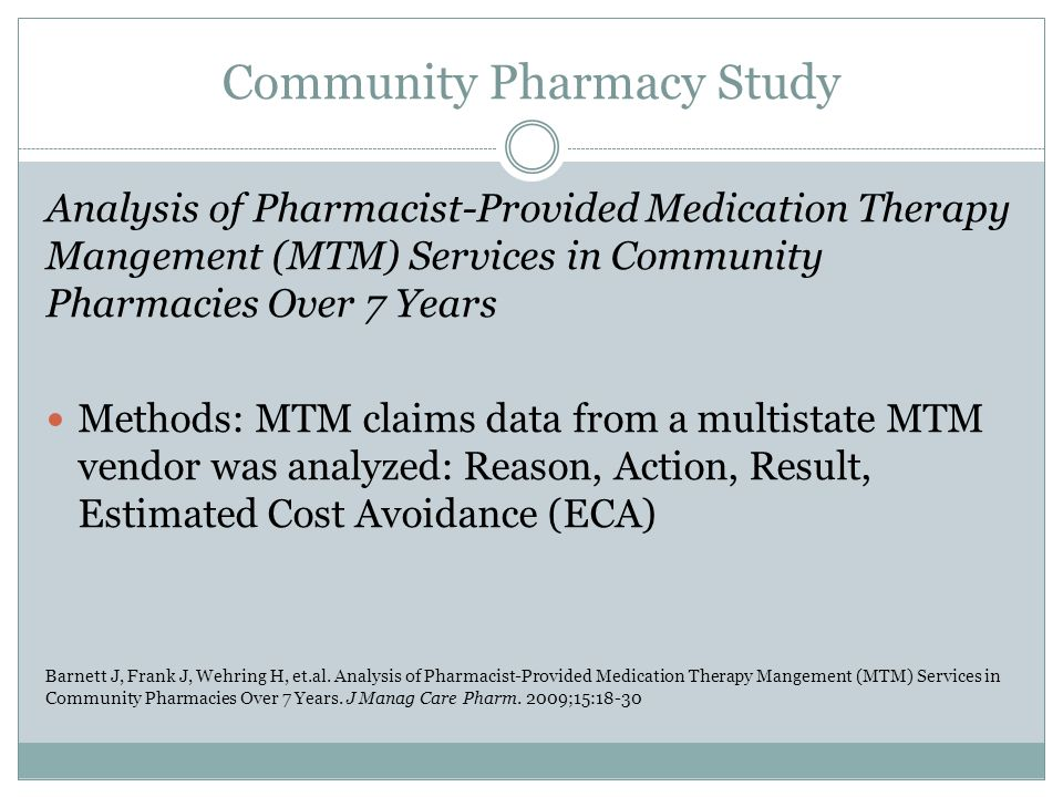 Community Pharmacy Study