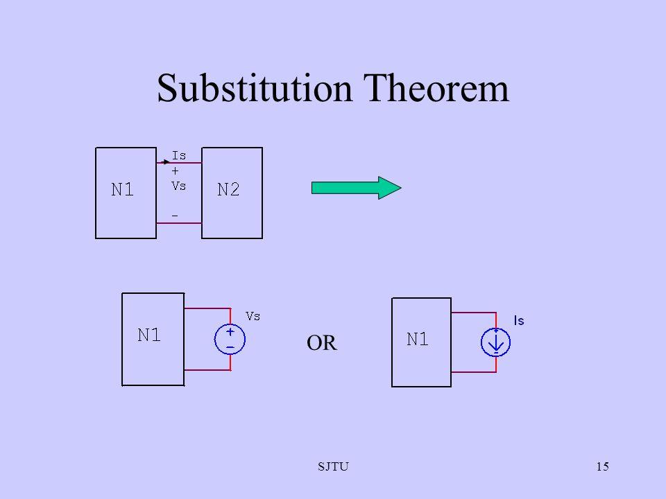 Substitution Theorem OR SJTU