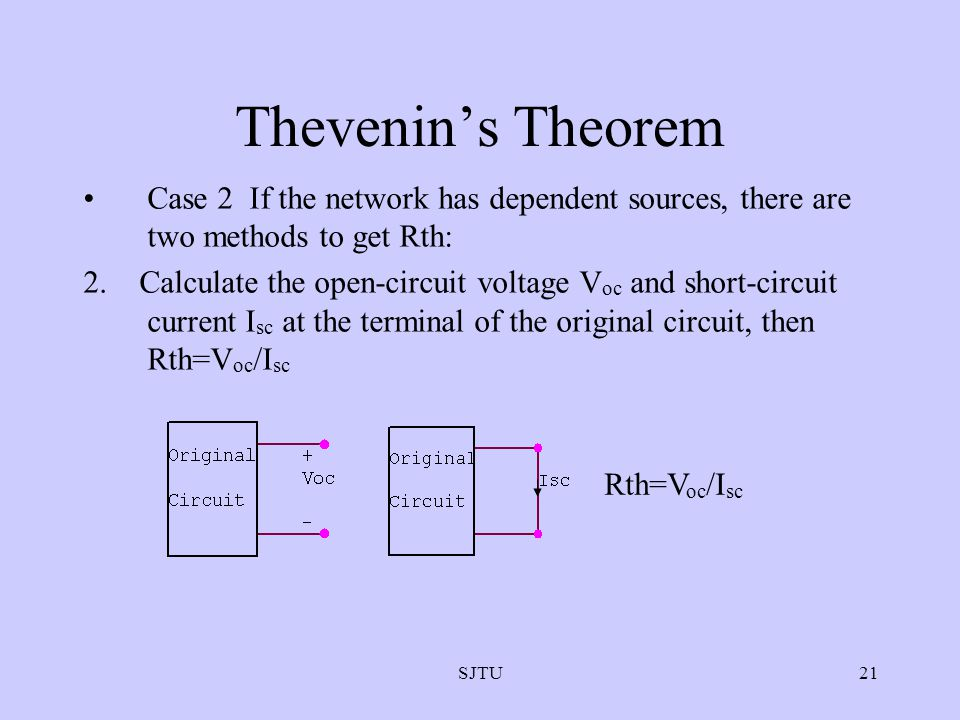 Thevenin's Theorem Case 2 If the network has dependent sources, there are two methods to get Rth: