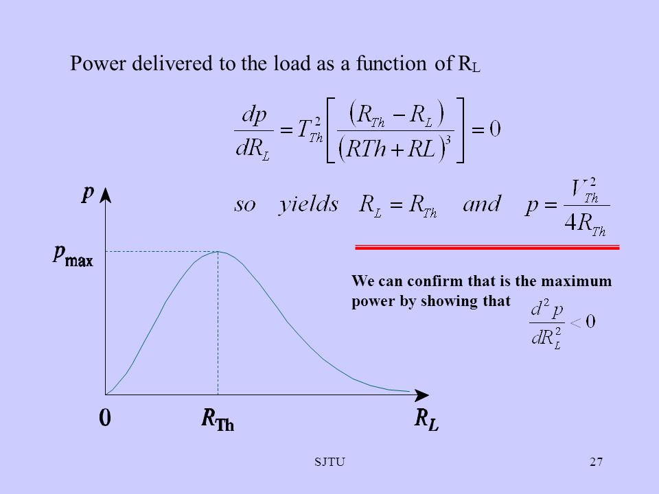 Power delivered to the load as a function of RL