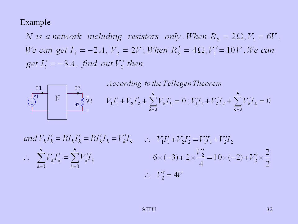 Example SJTU