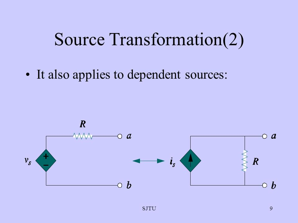 Source Transformation(2)