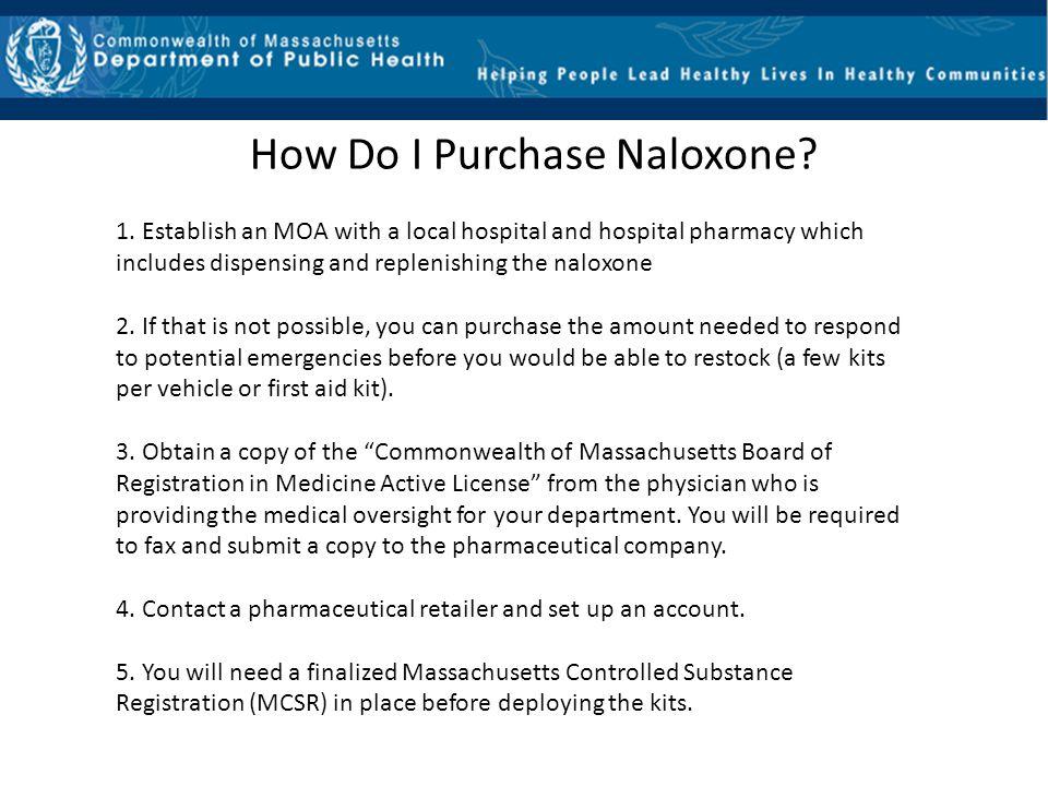 How Do I Purchase Naloxone