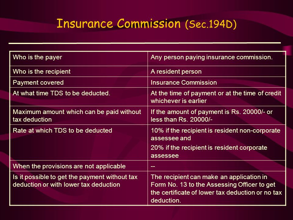 Insurance Commission (Sec.194D)