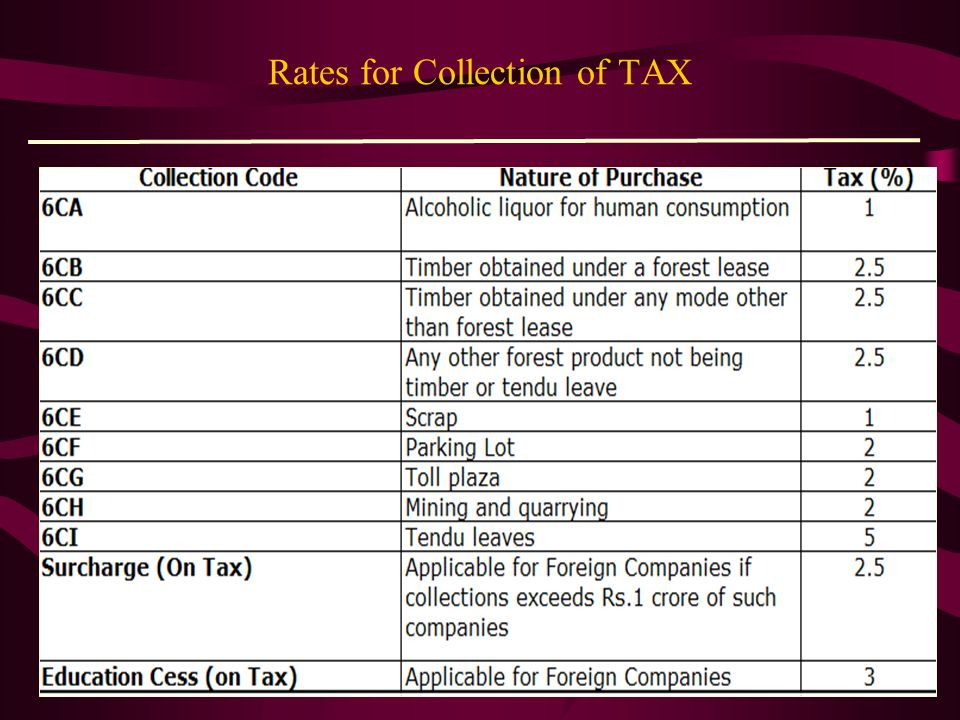 Rates for Collection of TAX