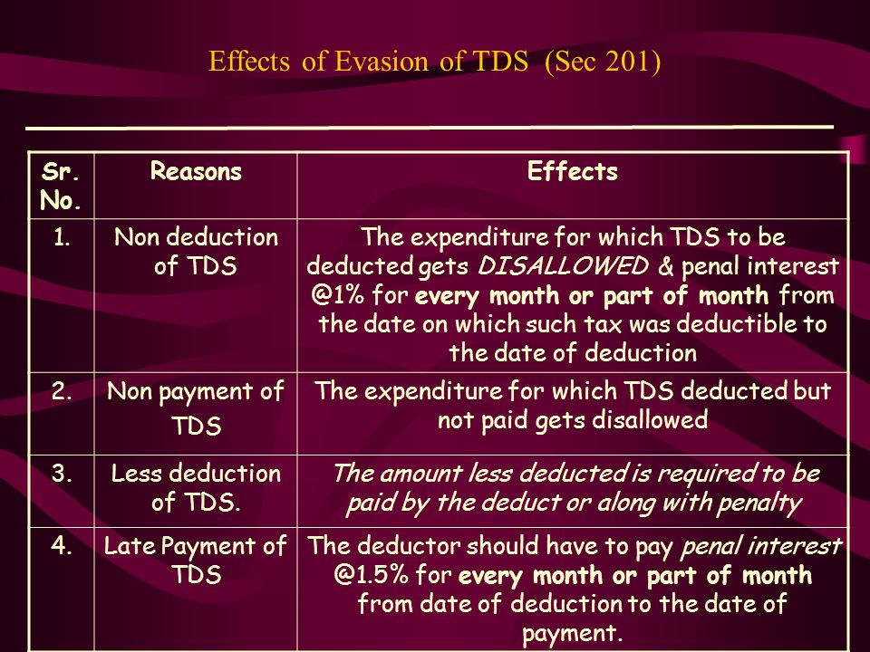 Effects of Evasion of TDS (Sec 201)