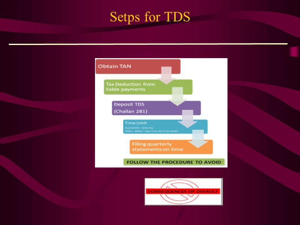 Setps for TDS