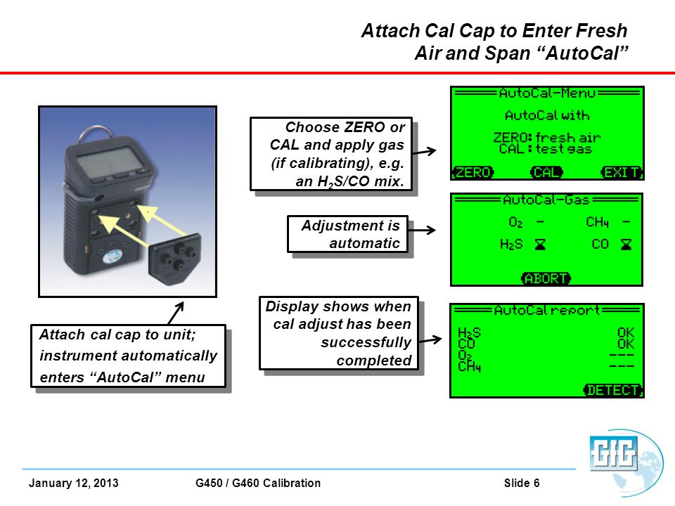 Attach Cal Cap to Enter Fresh Air and Span AutoCal