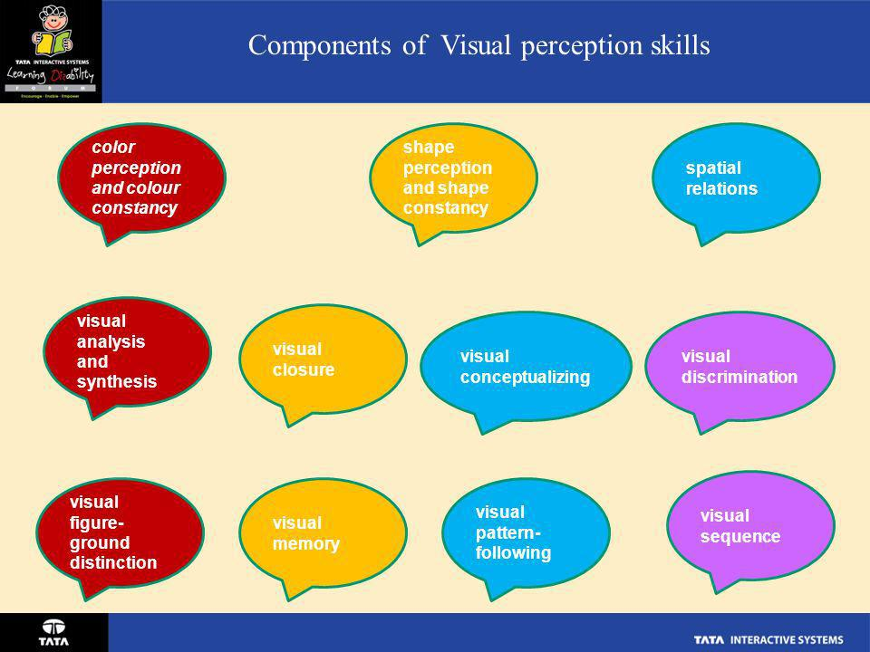 Components of Visual perception skills