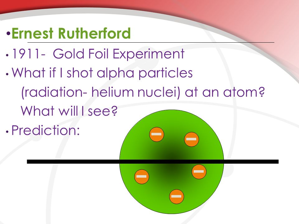 Ernest Rutherford 1911- Gold Foil Experiment