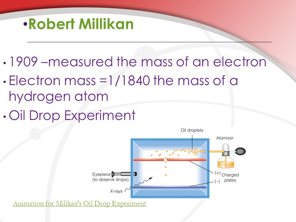 Robert Millikan 1909 –measured the mass of an electron
