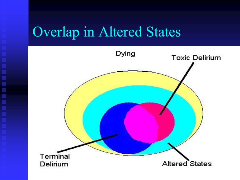 Overlap in Altered States