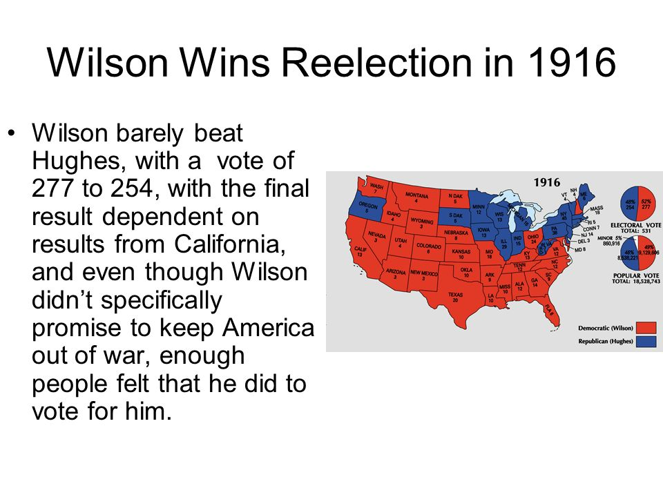 Wilson Wins Reelection in 1916