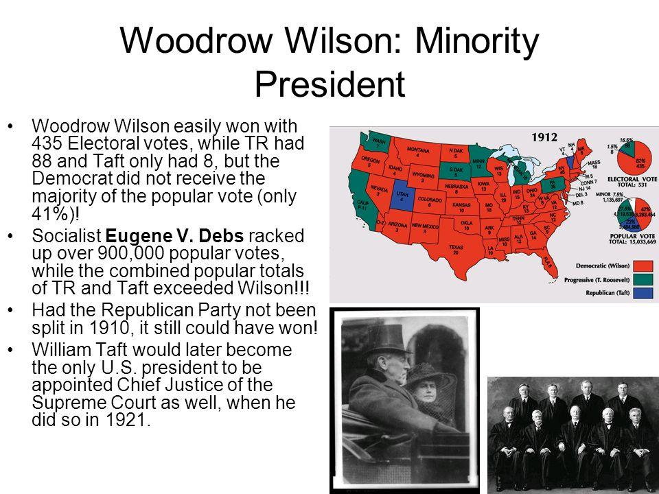 Woodrow Wilson: Minority President