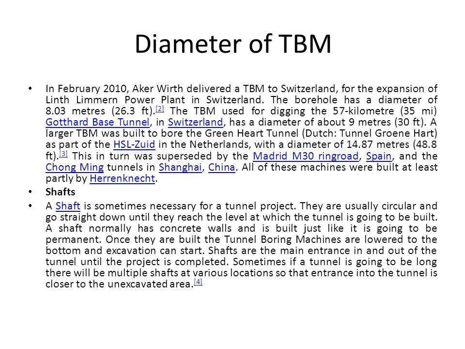 Diameter of TBM