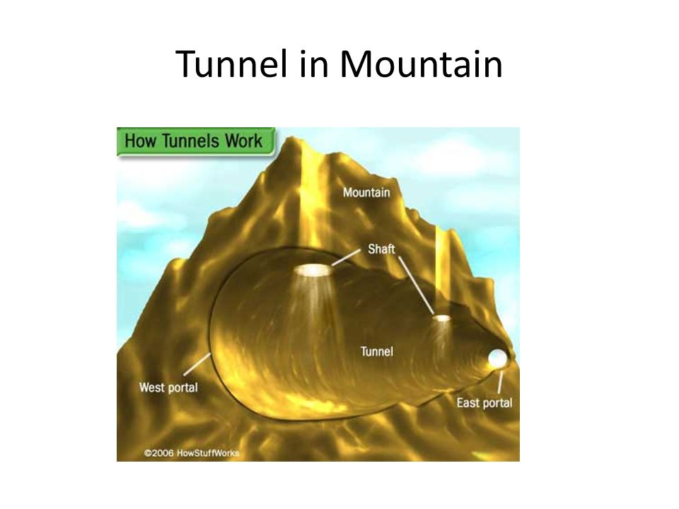 Tunnel in Mountain