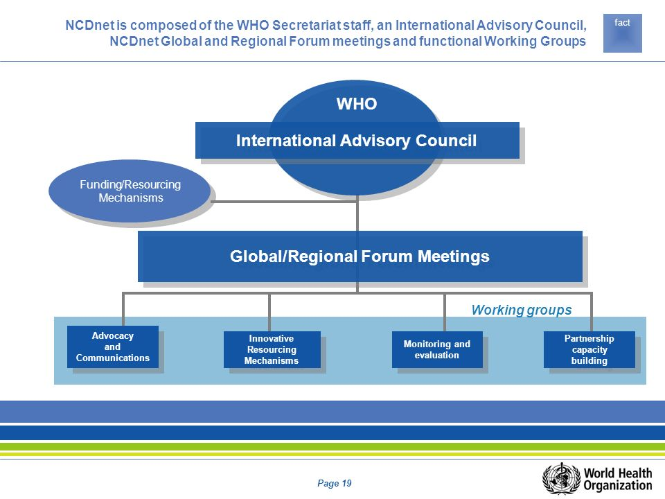 International Advisory Council Global/Regional Forum Meetings
