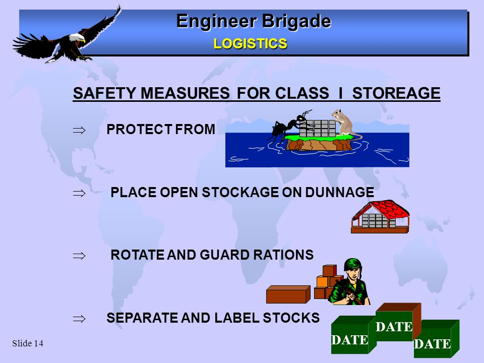 SAFETY MEASURES FOR CLASS I STOREAGE