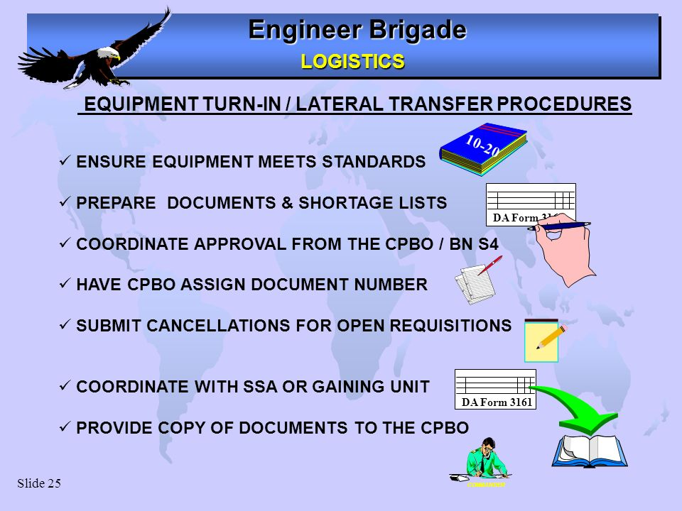 EQUIPMENT TURN-IN / LATERAL TRANSFER PROCEDURES