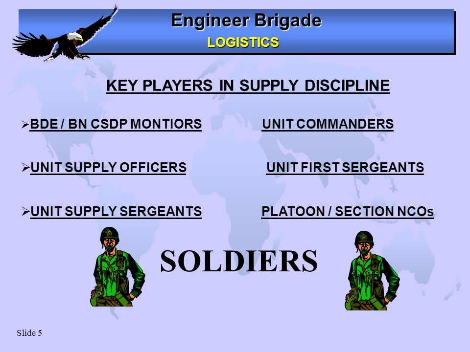 KEY PLAYERS IN SUPPLY DISCIPLINE
