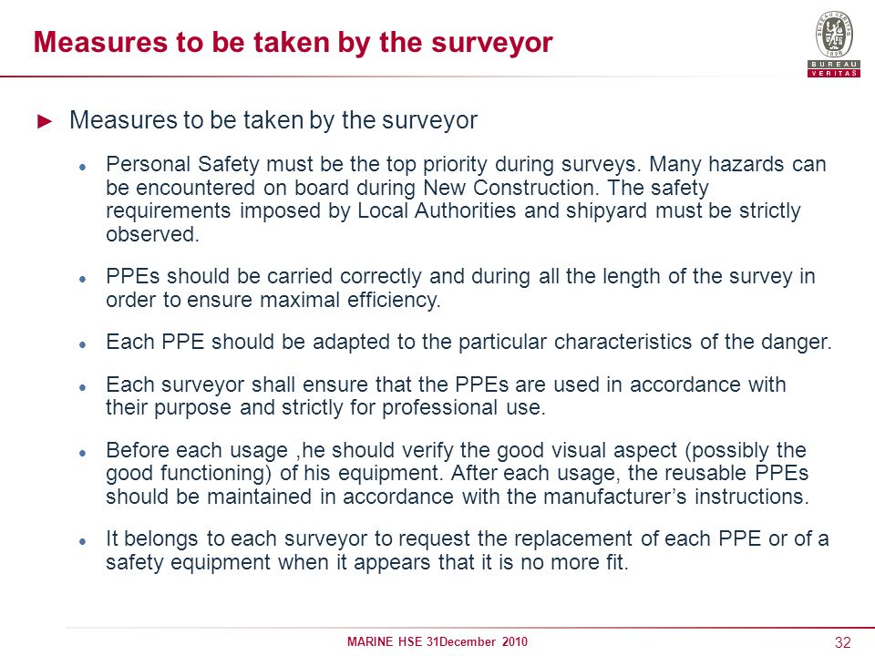 Measures to be taken by the surveyor