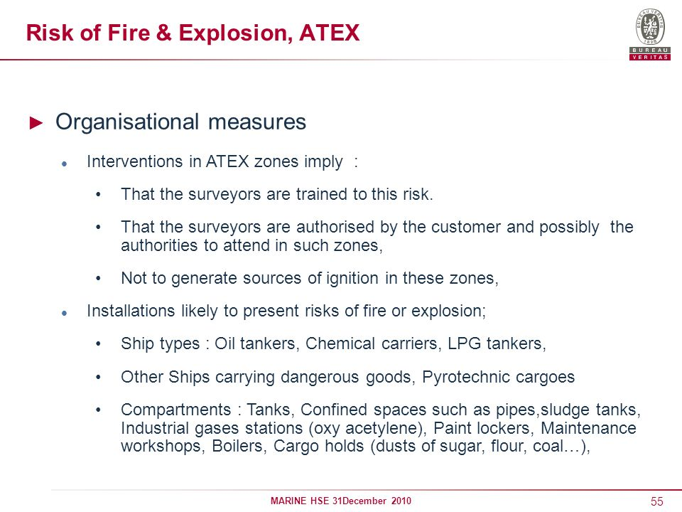 Risk of Fire & Explosion, ATEX
