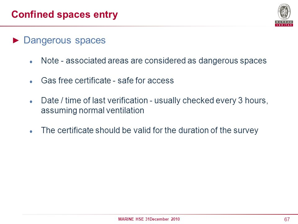 Confined spaces entry Dangerous spaces