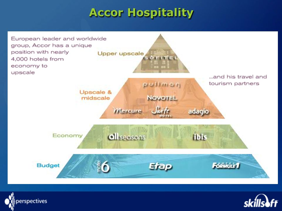 Accor Hospitality © SkillSoft Corporation 2003