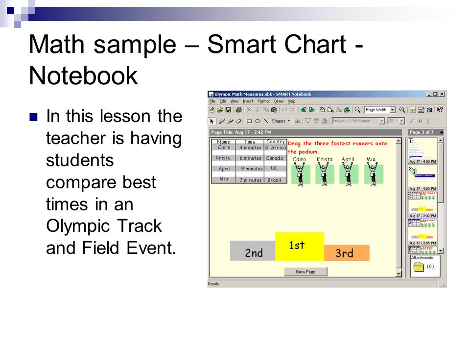 Math sample – Smart Chart - Notebook