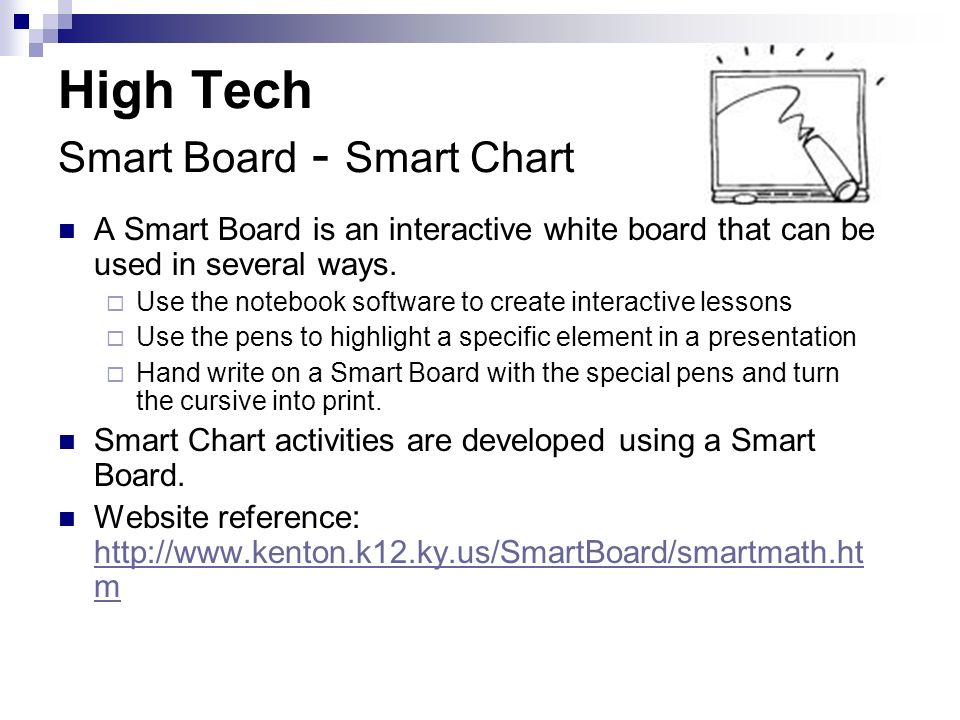 High Tech Smart Board - Smart Chart